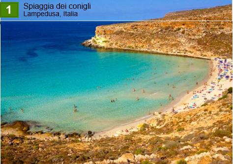 bedste steder sicilien